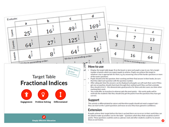 Fractional Indices (Target Table)