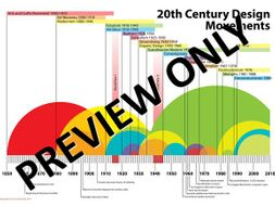20th-Century-Design-Movements-Infographic.png
