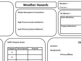 GCSE Geography AQA - Natural Hazards Revision Sheets