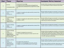 Reception Maths Medium Term Planning - Autumn