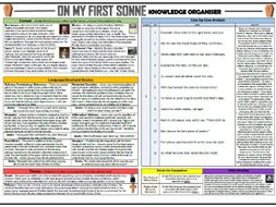 On My First Sonne - Ben Jonson - Knowledge Organiser!