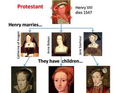 Why did Lady Jane Grey become queen?