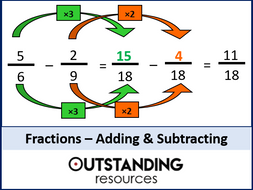 Fractions 8 - Adding and Subtracting Fractions inc. Mixed Fractions (+ worksheet)
