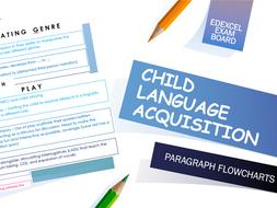 Child Language Acquisition Paragraph Flowcharts (A-Level English Language)