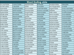 Suffix able Word Mat – Year 3 and 4 Spelling