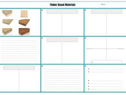 GCSE Product Design Design and Technology - Timber based materials revision