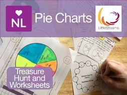 Interpreting Pie Charts Treasure Hunt & Drawing Worksheets