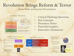 France: Revolution Brings Reform and Terror Power Point and Keynote Presentations