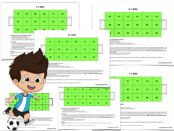 Multiplication Football Times Table Game