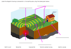 Lesson-2---Earthquake-cross-section-to-label.docx