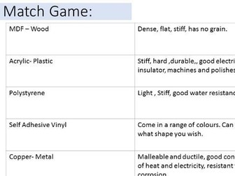 Resistant Materials Match Game